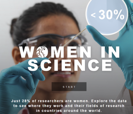 women-in-science-image