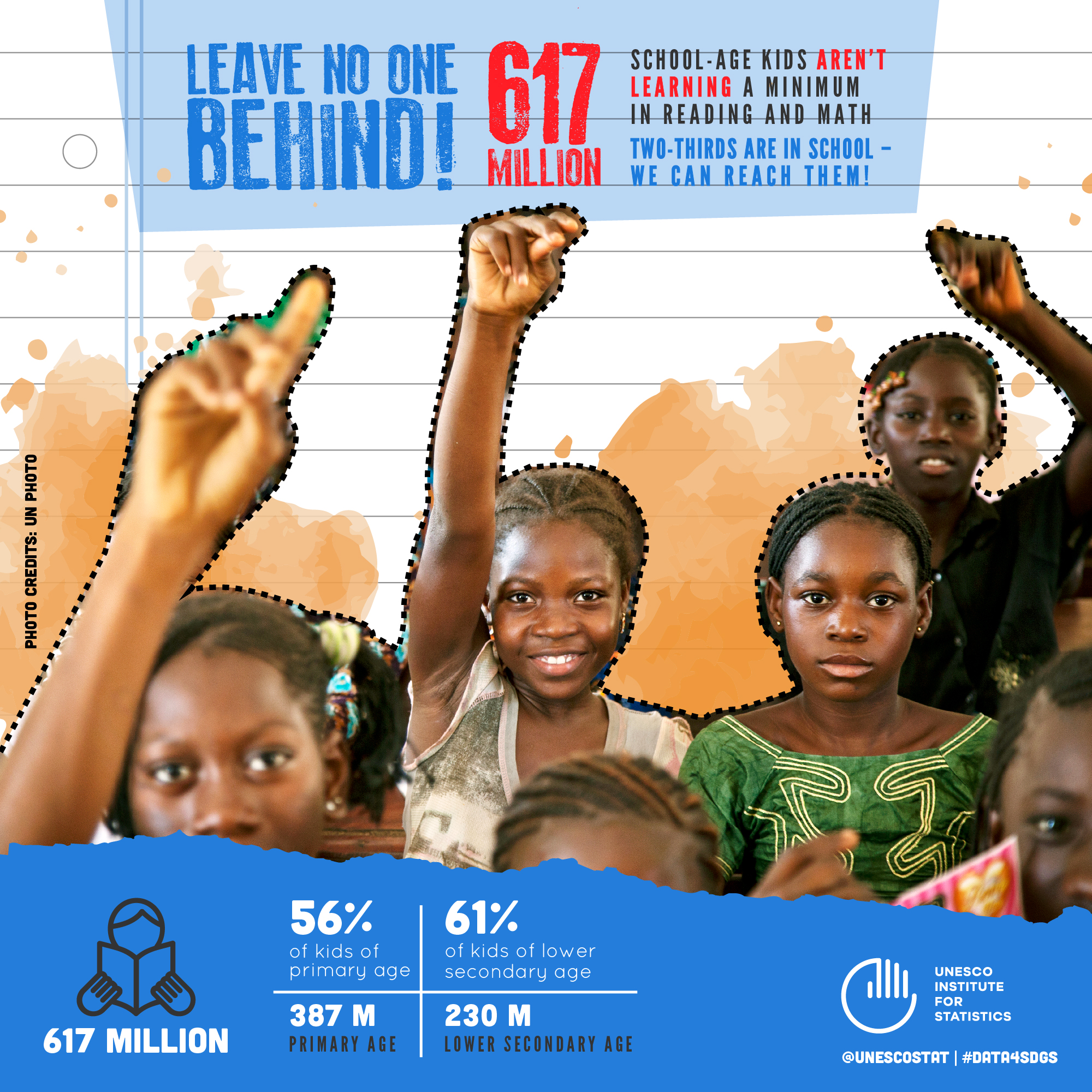 Image result for 617 million children and adolescents not getting the minimum in reading and math