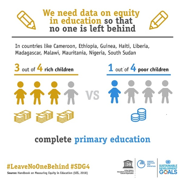 equity-infographic-3-we-need-data